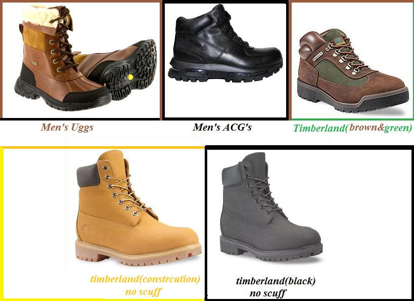Winter Shoes Men Review